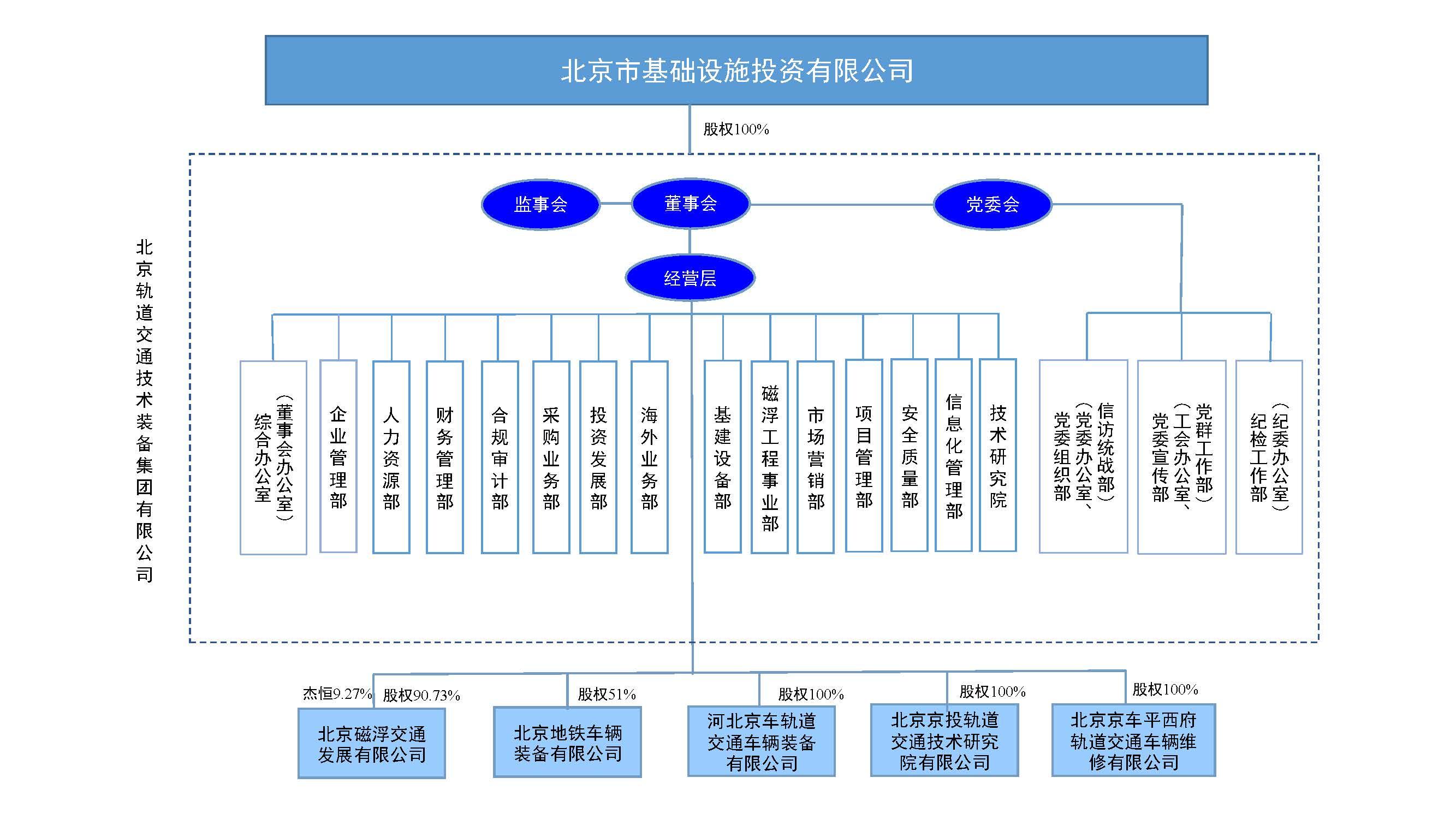 组织结构图--20201217(1).jpg